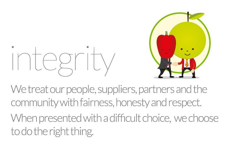 Integrity Mob