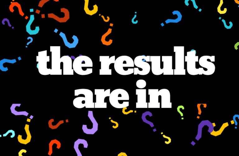 Resultsm